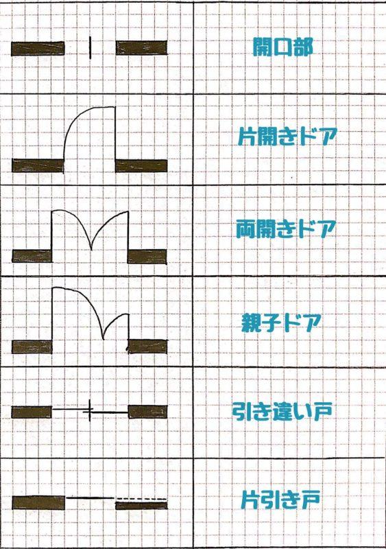 扉の平面図1