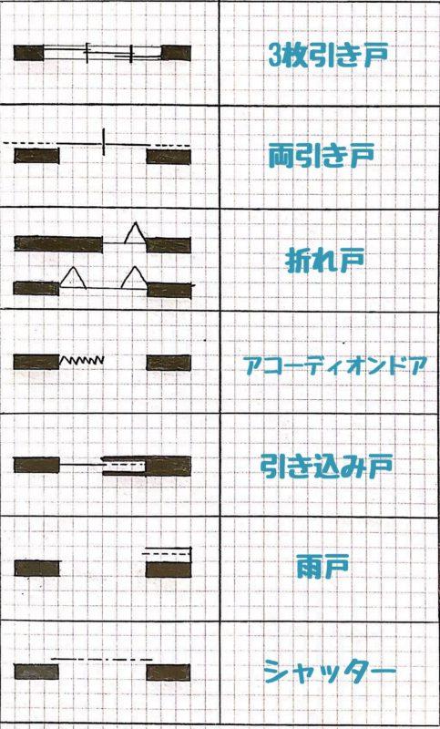 扉の平面図2